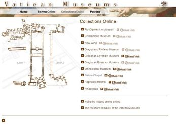 Vatican Museum Virtual Tour